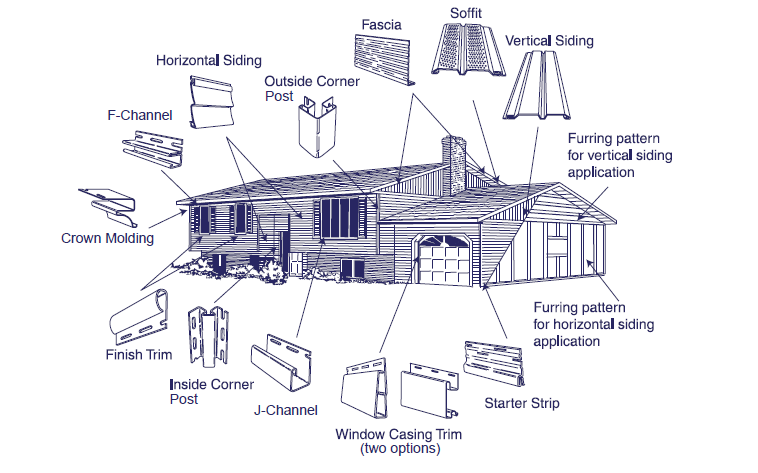 siding-installation-diagram